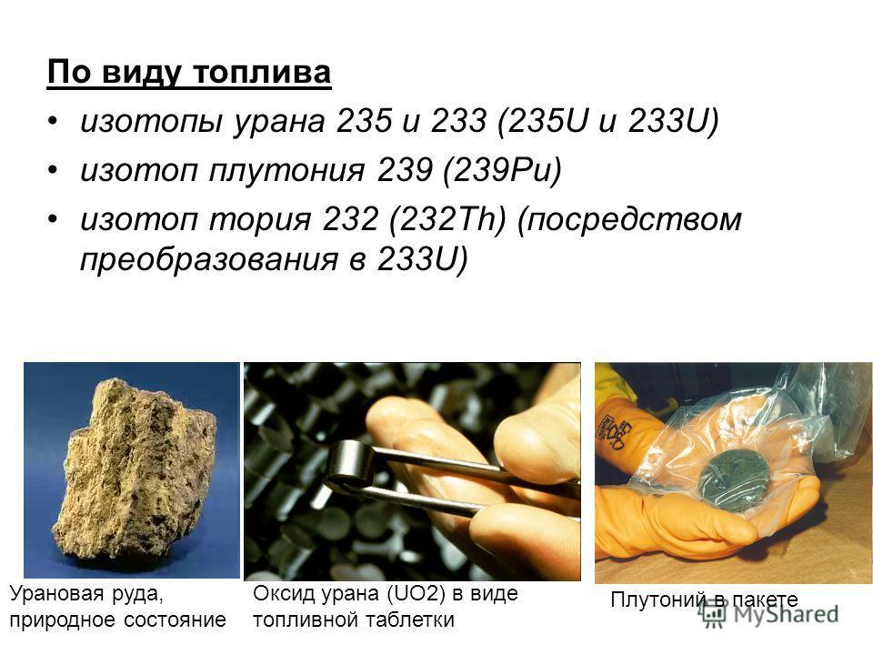 По виду топлива изотопы урана 235 и 233 (235U и 233U) изотоп плутония 239 (239Pu) изотоп тория 232 (232Th) (посредством преобразования в 233U) Урановая руда, природное состояние Оксид урана (UO2) в виде топливной таблетки Плутоний в пакете