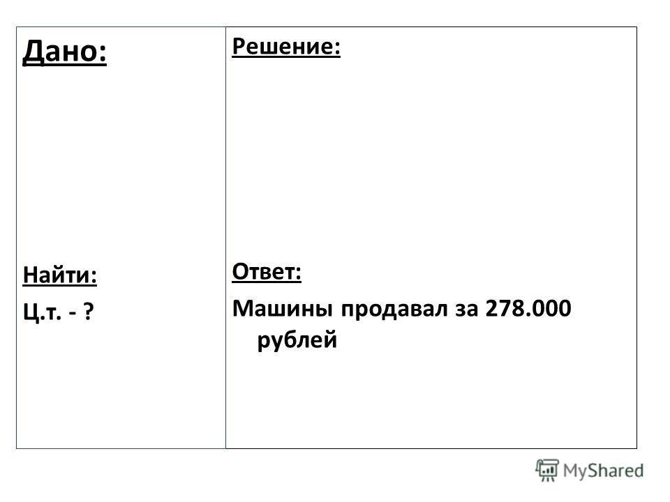 Решение: Ответ: Машины продавал за 278.000 рублей Дано: Найти: Ц.т. - ?
