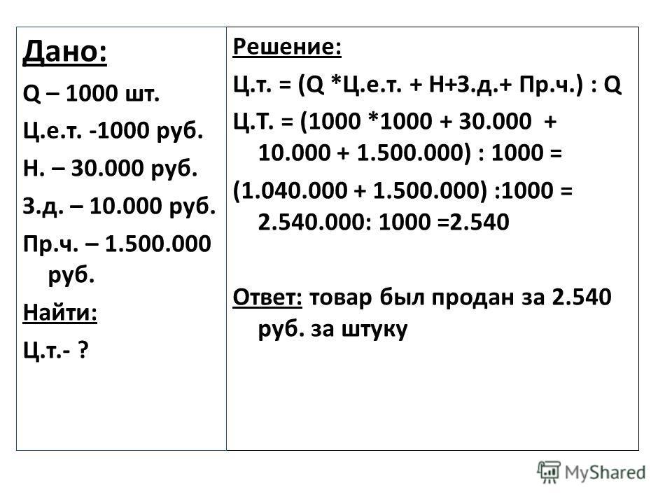 Решение: Ц.т. = (Q *Ц.е.т. + Н+З.д.+ Пр.ч.) : Q Ц.Т. = (1000 *1000 + 30.000 + 10.000 + 1.500.000) : 1000 = (1.040.000 + 1.500.000) :1000 = 2.540.000: 1000 =2.540 Ответ: товар был продан за 2.540 руб. за штуку Дано: Q – 1000 шт. Ц.е.т. -1000 руб. Н. –