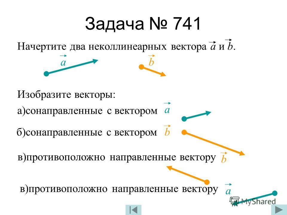 Задача 741 Начертите два неколлинеарных вектора а и b. Изобразите векторы: а)сонаправленные с вектором аb а б)сонаправленные с векторомb в)противоположно направленные вектору а b