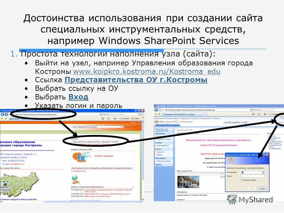 Достоинства использования при создании сайта специальных инструментальных средств, например Windows SharePoint Services 1.Простота технологии наполнения узла (сайта): Выйти на узел, например Управления образования города Костромы www.koipkro.kostroma