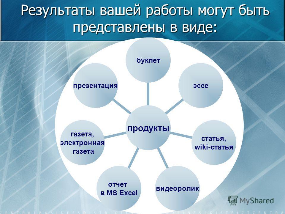 Результаты вашей работы могут быть представлены в виде: продукты буклетэссе статья, wiki-статья видеоролик отчет в MS Excel газета, электронная газета презентация