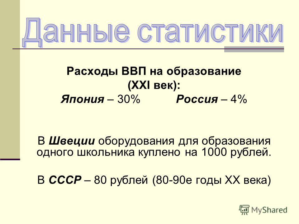 Расходы ВВП на образование (XXI век): Япония – 30% Россия – 4% В Швеции оборудования для образования одного школьника куплено на 1000 рублей. В СССР – 80 рублей (80-90е годы XX века)