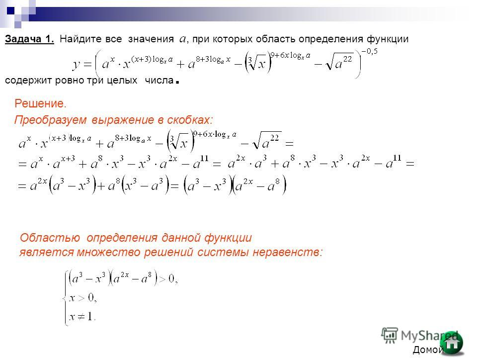 Задача 1. Найдите все значения а, при которых область определения функции содержит ровно три целых числа. Преобразуем выражение в скобках: Решение. Областью определения данной функции является множество решений системы неравенств: Домой