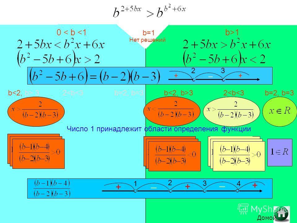 0 1 23 ++ _ Нет решений b 32