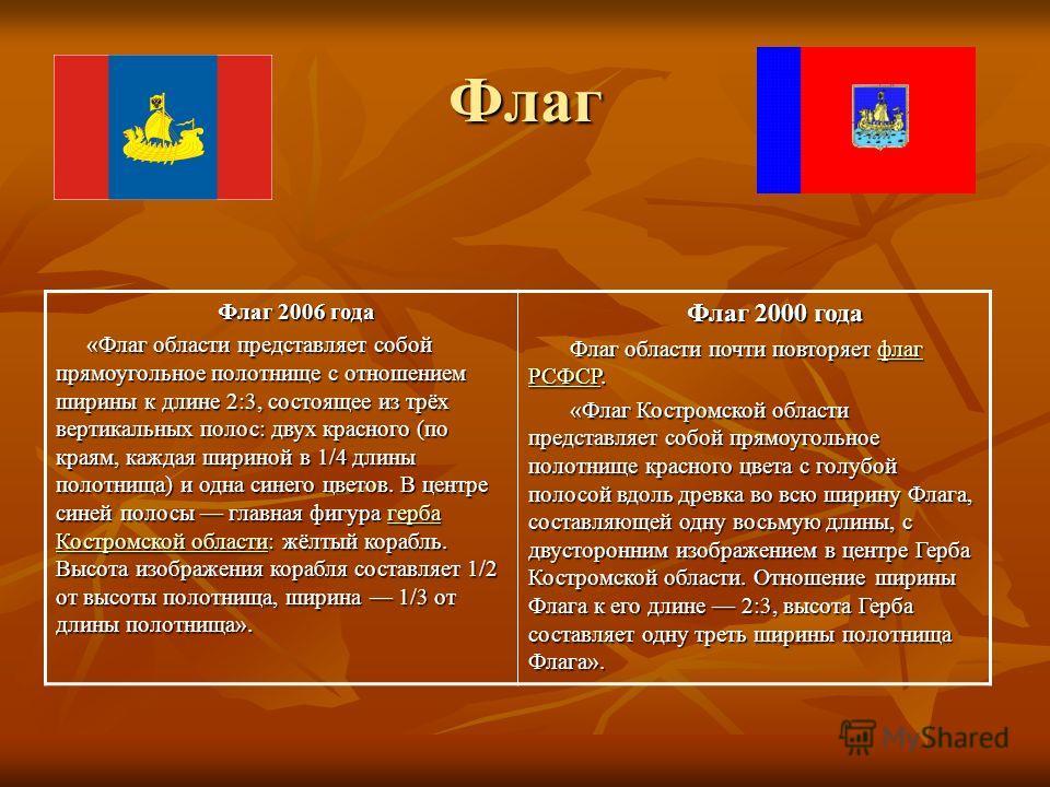 Флаг Флаг 2006 года «Флаг области представляет собой прямоугольное полотнище с отношением ширины к длине 2:3, состоящее из трёх вертикальных полос: двух красного (по краям, каждая шириной в 1/4 длины полотнища) и одна синего цветов. В центре синей по