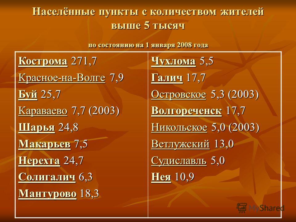 Населённые пункты с количеством жителей выше 5 тысяч по состоянию на 1 января 2008 года КостромаКострома 271,7 Кострома Красное-на-ВолгеКрасное-на-Волге 7,9 Красное-на-Волге БуйБуй 25,7 Буй КараваевоКараваево 7,7 (2003) Караваево ШарьяШарья 24,8 Шарь