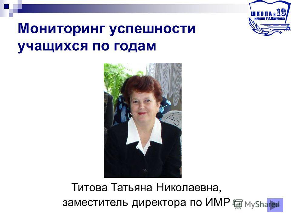 Мониторинг успешности учащихся по годам Титова Татьяна Николаевна, заместитель директора по ИМР