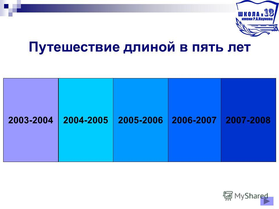 2003-20042004-20052005-20062006-20072007-2008 Путешествие длиной в пять лет