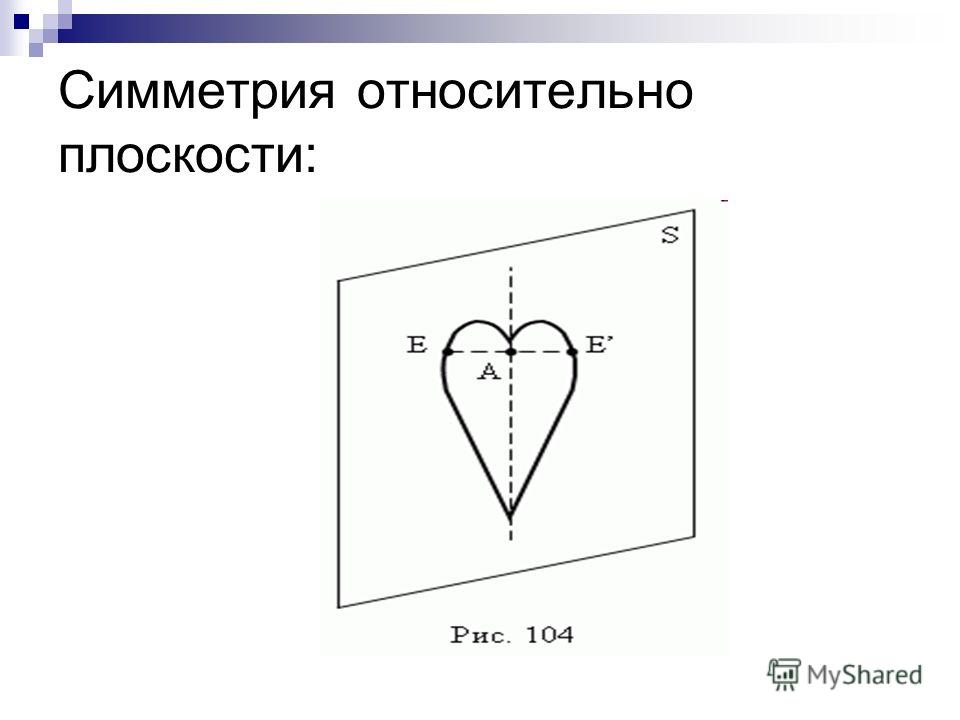 Симметрия относительно плоскости: