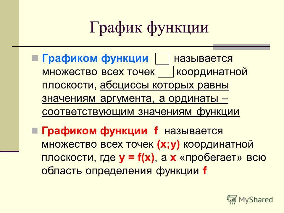 Графиком функции называется множество всех точек координатной плоскости, абсциссы которых равны значениям аргумента, а ординаты – соответствующим значениям функции График функции Графиком функции f называется множество всех точек (х;у) координатной п