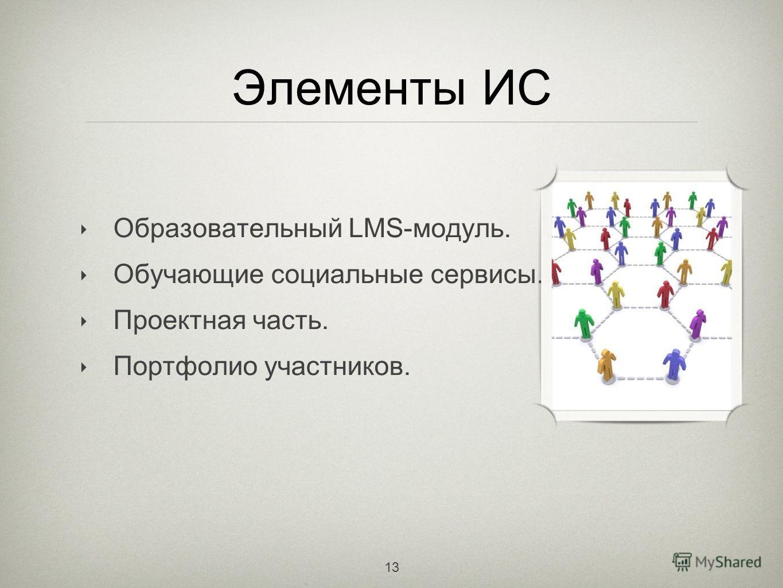 Элементы ИС О бразовательный LMS-модуль. О бучающие социальные сервисы. П роектная часть. П ортфолио участников. 13