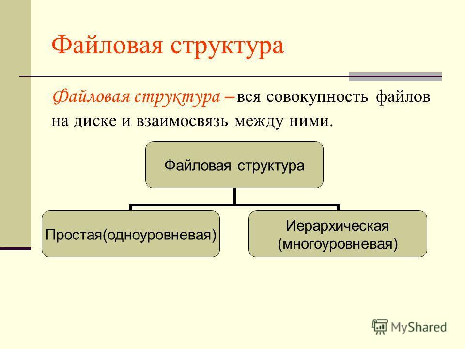 Файловая структура Файловая структура – вся совокупность файлов на диске и взаимосвязь между ними. Файловая структура Простая(одноуровневая) Иерархическая (многоуровневая)