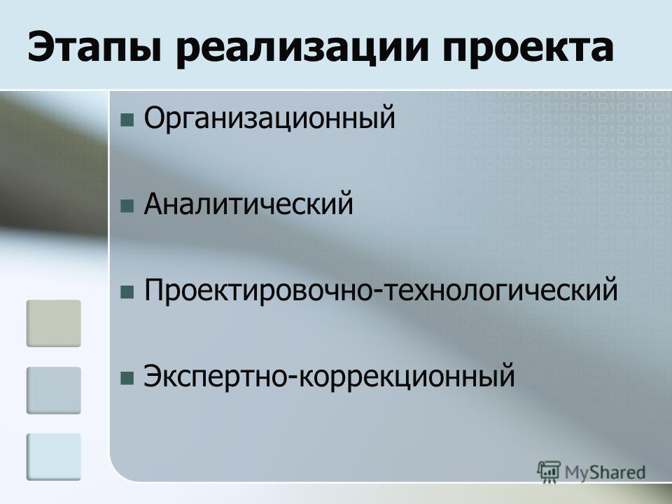 Этапы реализации проекта Организационный Аналитический Проектировочно-технологический Экспертно-коррекционный