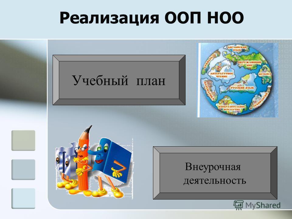 Реализация ООП НОО Учебный план Внеурочная деятельность