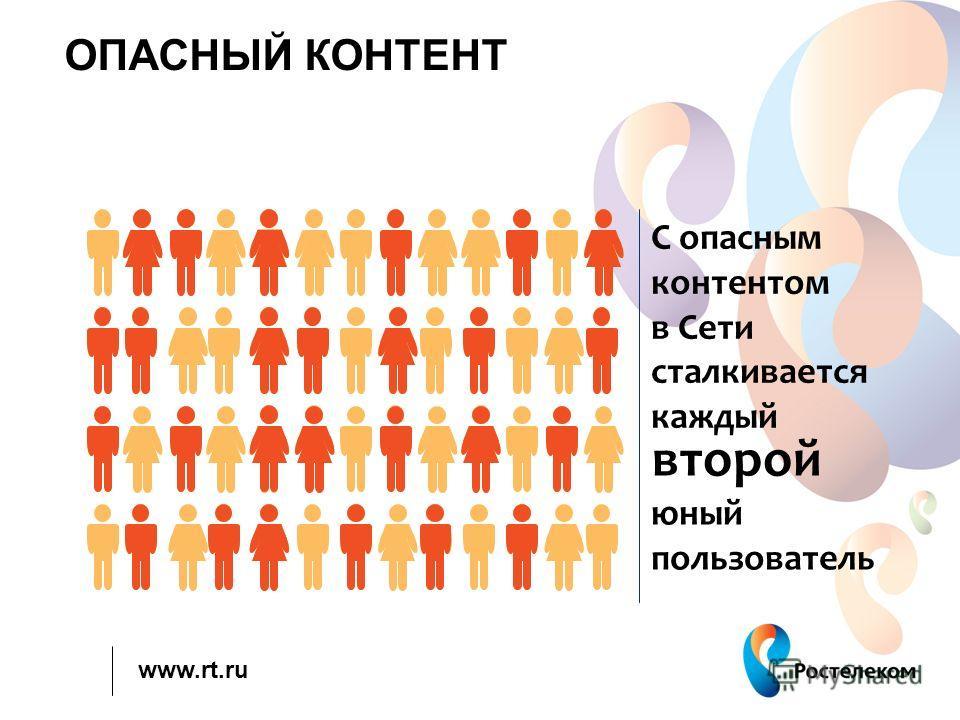 www.rt.ru С опасным контентом в Сети сталкивается каждый второй юный пользователь ОПАСНЫЙ КОНТЕНТ