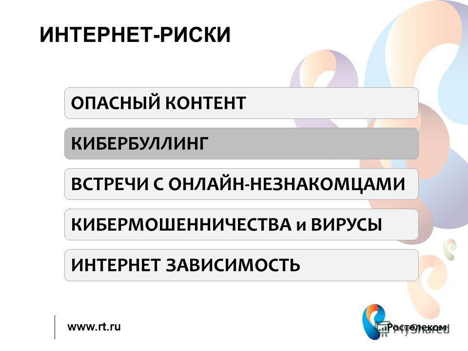 www.rt.ru КИБЕРБУЛЛИНГ ИНТЕРНЕТ-РИСКИ ОПАСНЫЙ КОНТЕНТ ВСТРЕЧИ С ОНЛАЙН-НЕЗНАКОМЦАМИ КИБЕРМОШЕННИЧЕСТВА и ВИРУСЫ ИНТЕРНЕТ ЗАВИСИМОСТЬ