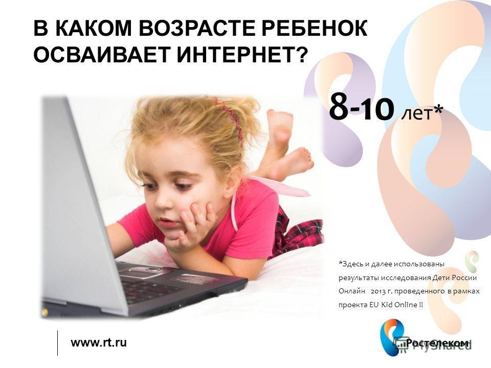 www.rt.ru В КАКОМ ВОЗРАСТЕ РЕБЕНОК ОСВАИВАЕТ ИНТЕРНЕТ? 8-10 лет* *Здесь и далее использованы результаты исследования Дети России Онлайн 2013 г. проведенного в рамках проекта EU Kid Online II