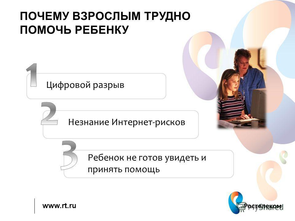 www.rt.ru ПОЧЕМУ ВЗРОСЛЫМ ТРУДНО ПОМОЧЬ РЕБЕНКУ Цифровой разрыв Незнание Интернет-рисков Ребенок не готов увидеть и принять помощь