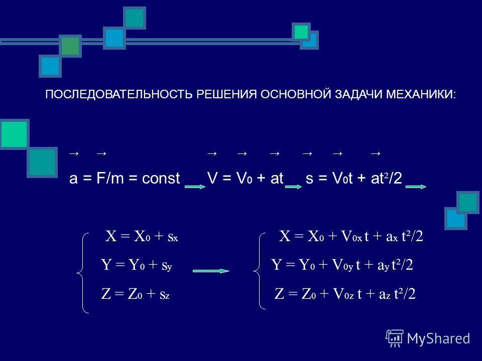 ПОСЛЕДОВАТЕЛЬНОСТЬ РЕШЕНИЯ ОСНОВНОЙ ЗАДАЧИ МЕХАНИКИ: a = F/m = const V = V 0 + at s = V 0 t + at ² /2 X = X 0 + s x X = X 0 + V 0x t + a x t²/2 Y = Y 0 + s y Y = Y 0 + V 0y t + a y t²/2 Z = Z 0 + s z Z = Z 0 + V 0z t + a z t²/2