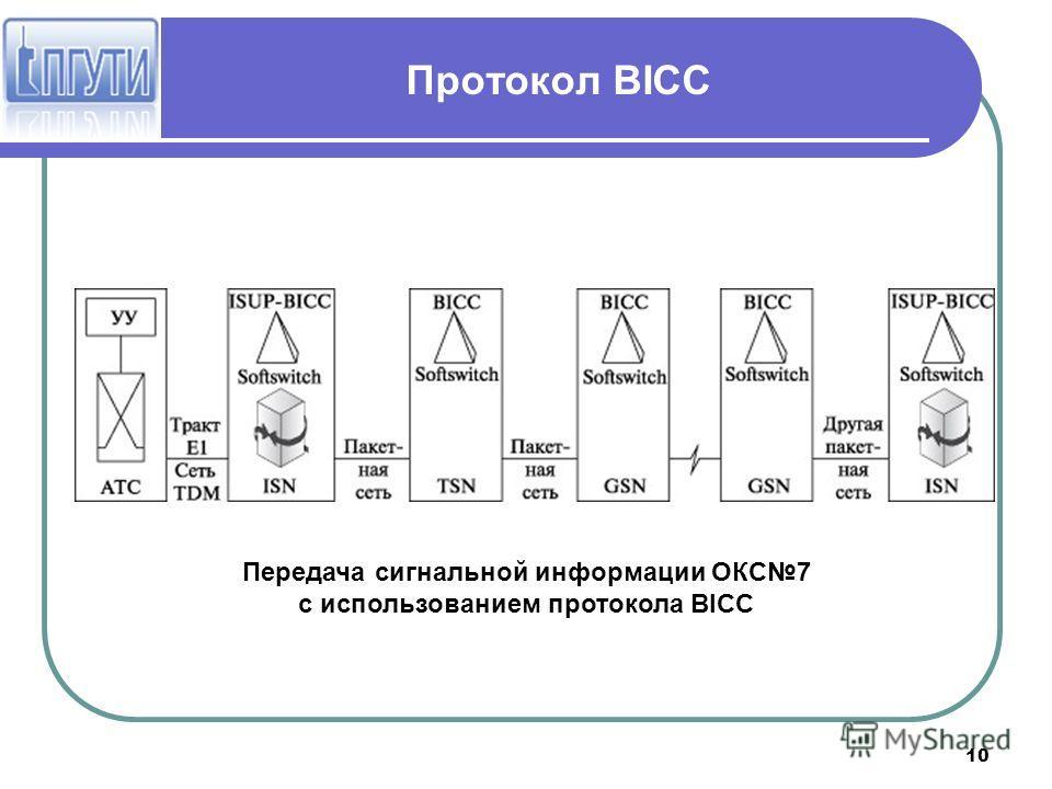Протокол BICC 10 Передача сигнальной информации ОКС7 с использованием протокола BICC