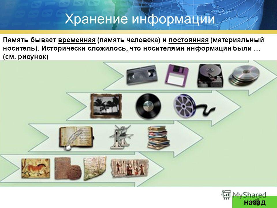 Хранение информации назад Память бывает временная (память человека) и постоянная (материальный носитель). Исторически сложилось, что носителями информации были … (см. рисунок)
