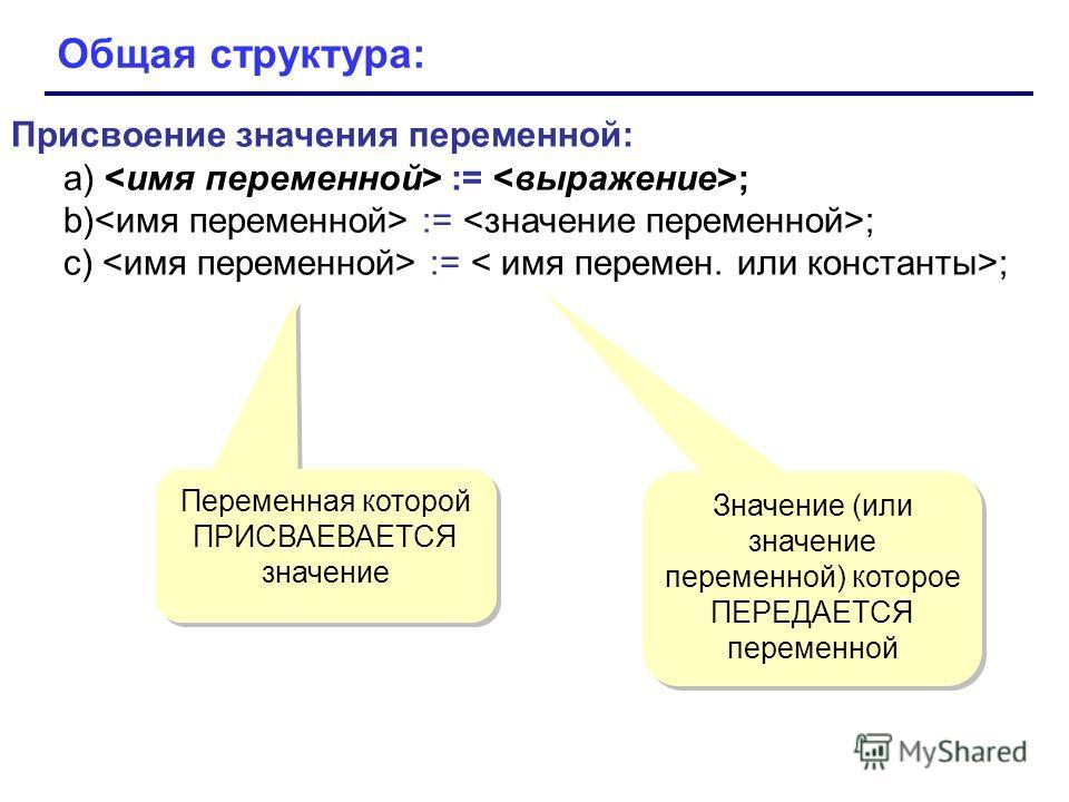 Общая структура: Присвоение значения переменной: а) := ; b) := ; c) := ; Значение (или значение переменной) которое ПЕРЕДАЕТСЯ переменной Переменная которой ПРИСВАЕВАЕТСЯ значение