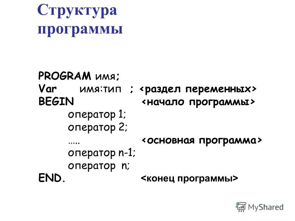Структура программы PROGRAM имя; Var имя:тип ; BEGIN оператор 1; оператор 2; ….. оператор n-1; оператор n; END.