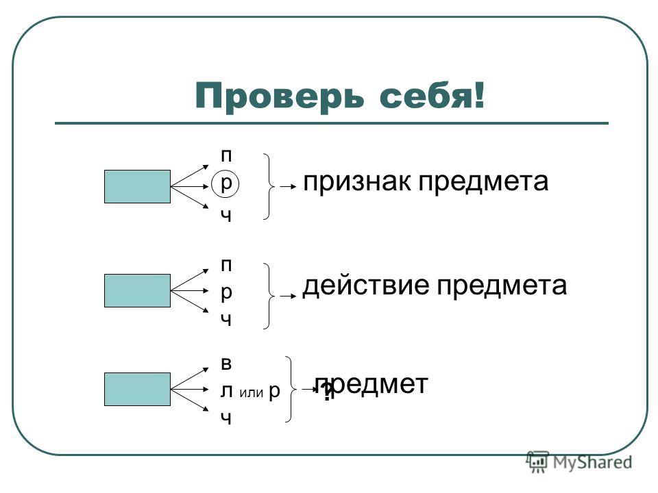 Проверь себя! п р ч п р ч в л или р ч предмет действие предмета признак предмета ?