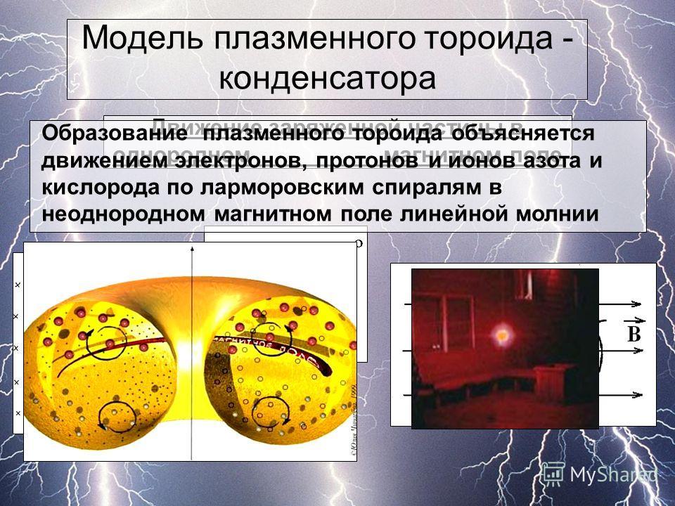 Кластерная модель И.П. Стаханова Шаровая молния – это тело, состоящее из положительных и отрицательных ионов, окруженных «шубой» из нейтральных молекул воды- кластеров. Гидротация ионов затрудняет их рекомбинацию
