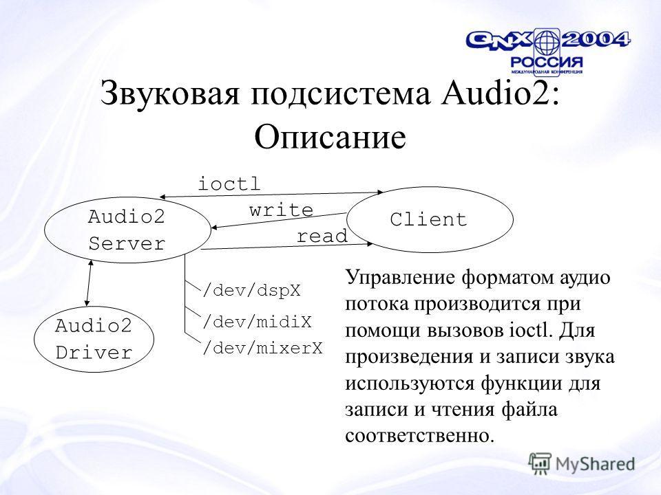 Звуковая подсистема Audio2: Описание Audio2 Server /dev/dspX /dev/midiX /dev/mixerX Audio2 Driver Client ioctl Управление форматом аудио потока производится при помощи вызовов ioctl. Для произведения и записи звука используются функции для записи и ч