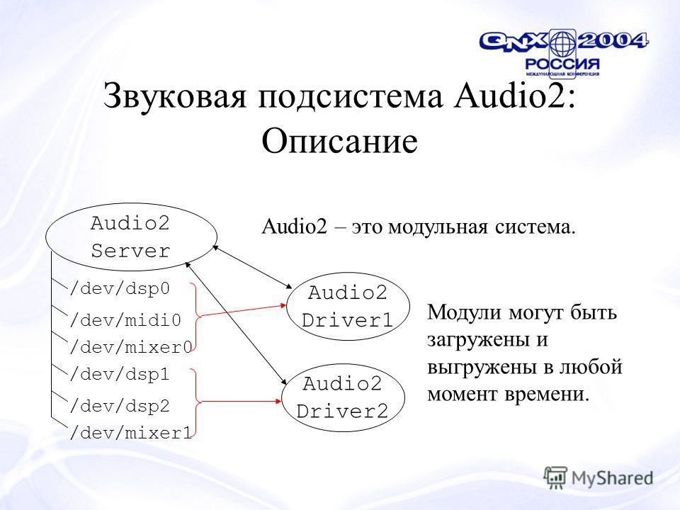 Звуковая подсистема Audio2: Описание Audio2 Server /dev/dsp1 /dev/dsp2 /dev/mixer1 Audio2 Driver1 /dev/dsp0 /dev/midi0 /dev/mixer0 Audio2 Driver2 Audio2 – это модульная система. Модули могут быть загружены и выгружены в любой момент времени.