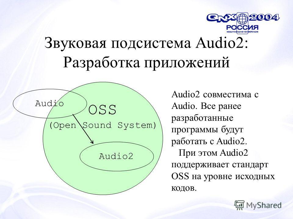 OSS (Open Sound System) Звуковая подсистема Audio2: Разработка приложений Audio2 Audio Audio2 совместима с Audio. Все ранее разработанные программы будут работать с Audio2. При этом Audio2 поддерживает стандарт OSS на уровне исходных кодов.