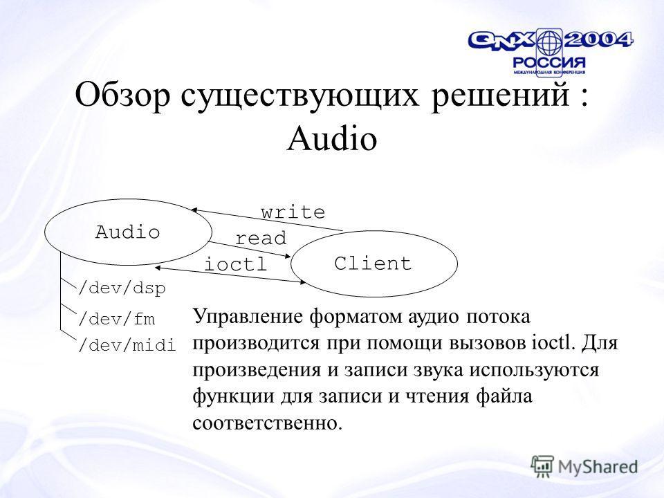 Обзор существующих решений : Audio Audio /dev/dsp /dev/fm /dev/midi Client ioctl Управление форматом аудио потока производится при помощи вызовов ioctl. Для произведения и записи звука используются функции для записи и чтения файла соответственно. re