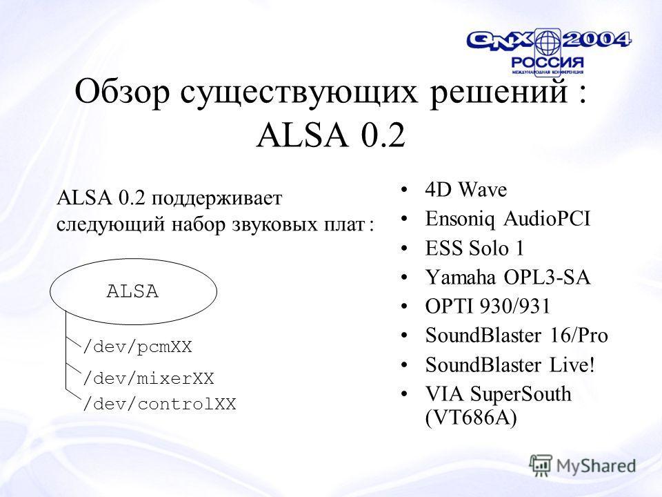 Обзор существующих решений : ALSA 0.2 4D Wave Ensoniq AudioPCI ESS Solo 1 Yamaha OPL3-SA OPTI 930/931 SoundBlaster 16/Pro SoundBlaster Live! VIA SuperSouth (VT686A) ALSA /dev/pcmXX /dev/mixerXX /dev/controlXX ALSA 0.2 поддерживает следующий набор зву