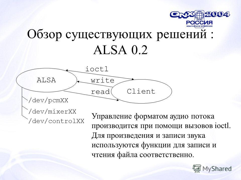Обзор существующих решений : ALSA 0.2 ALSA /dev/pcmXX /dev/mixerXX /dev/controlXX Client ioctl Управление форматом аудио потока производится при помощи вызовов ioctl. Для произведения и записи звука используются функции для записи и чтения файла соот