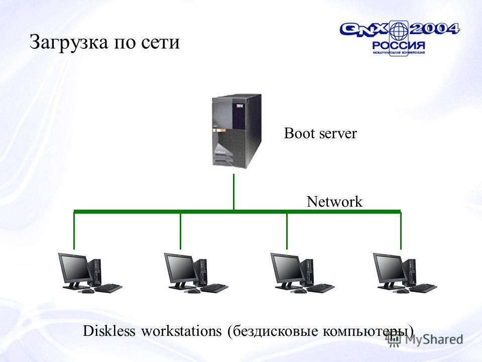 Загрузка по сети Boot server Diskless workstations (бездисковые компьютеры) Network
