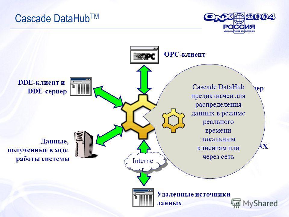 Cascade DataHub TM Interne t Удаленные источники данных Данные, полученные в ходе работы системы DDE-клиент и DDE-сервер Данные QNX OPC-клиент OPC-сервер Cascade DataHub предназначен для распределения данных в режиме реального времени локальным клиен