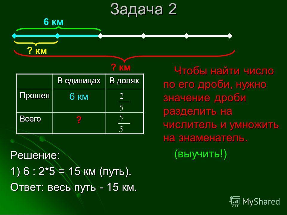 Задача 2 Решение: 1) 6 : 2*5 = 15 км (путь). Ответ: весь путь - 15 км. Чтобы найти число по его дроби, нужно значение дроби разделить на числитель и умножить на знаменатель. (выучить!) В единицах В долях Прошел 6 км Всего? ? км