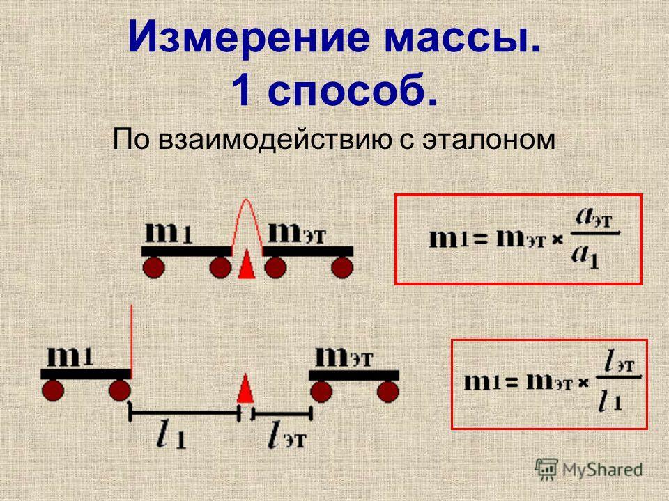 Измерение массы. 1 способ. По взаимодействию с эталоном