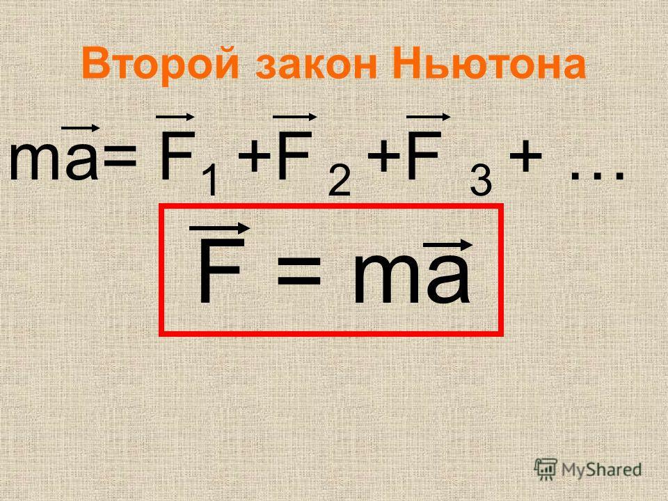 Второй закон Ньютона ma= F 1 +F 2 +F 3 + … F = ma