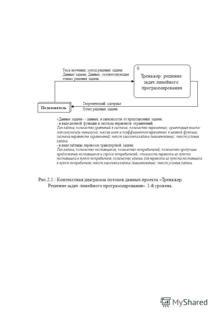 Рис.2.1.: Контекстная диаграмма потоков данных проекта «Тренажер. Решение задач линейного программирования». 1-й уровень. Тренажер: решение задач линейного программирования 0 Пользователь Отчет решения задачи Теоретический материал Тема изучения; мет