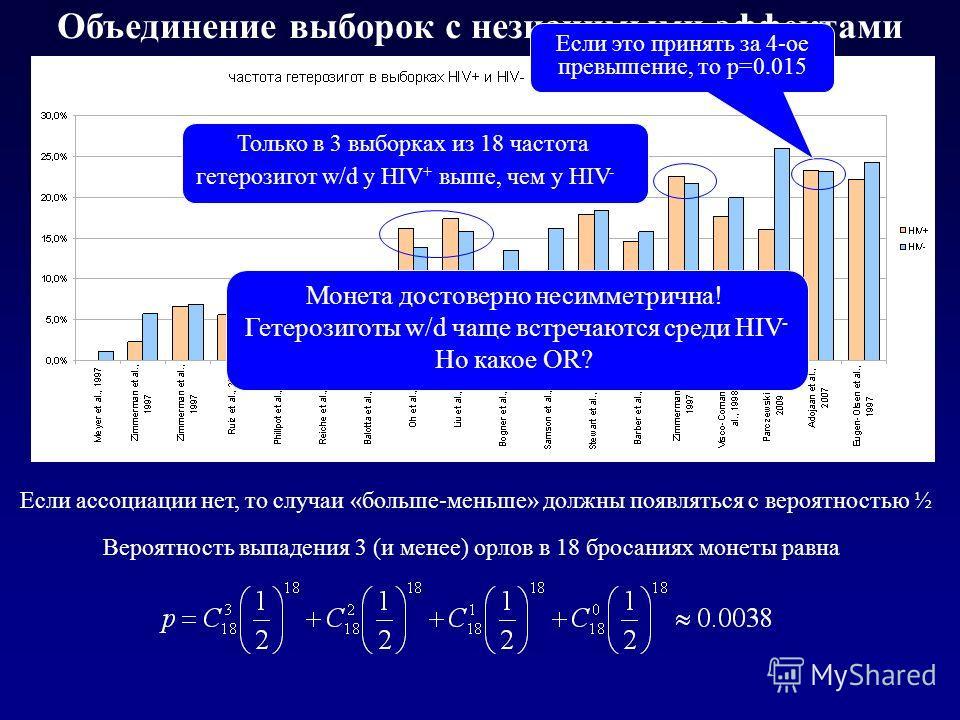 Объединение выборок с незначимыми эффектами Если ассоциации нет, то случаи «больше-меньше» должны появляться с вероятностью ½ Только в 3 выборках из 18 частота гетерозигот w/d у HIV + выше, чем у HIV - Вероятность выпадения 3 (и менее) орлов в 18 бро