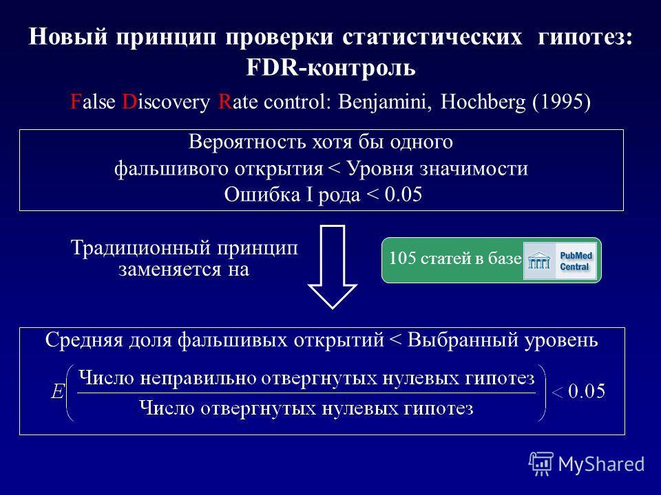 Новый принцип проверки статистических гипотез: FDR-контроль False Discovery Rate control: Benjamini, Hochberg (1995) Вероятность хотя бы одного фальшивого открытия < Уровня значимости Ошибка I рода < 0.05 Средняя доля фальшивых открытий < Выбранный у