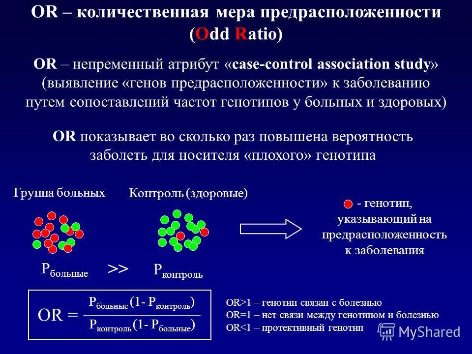 OR – непременный атрибут «case-control association study» (выявление «генов предрасположенности» к заболеванию путем сопоставлений частот генотипов у больных и здоровых) OR – количественная мера предрасположенности (Odd Ratio) Группа больных Контроль