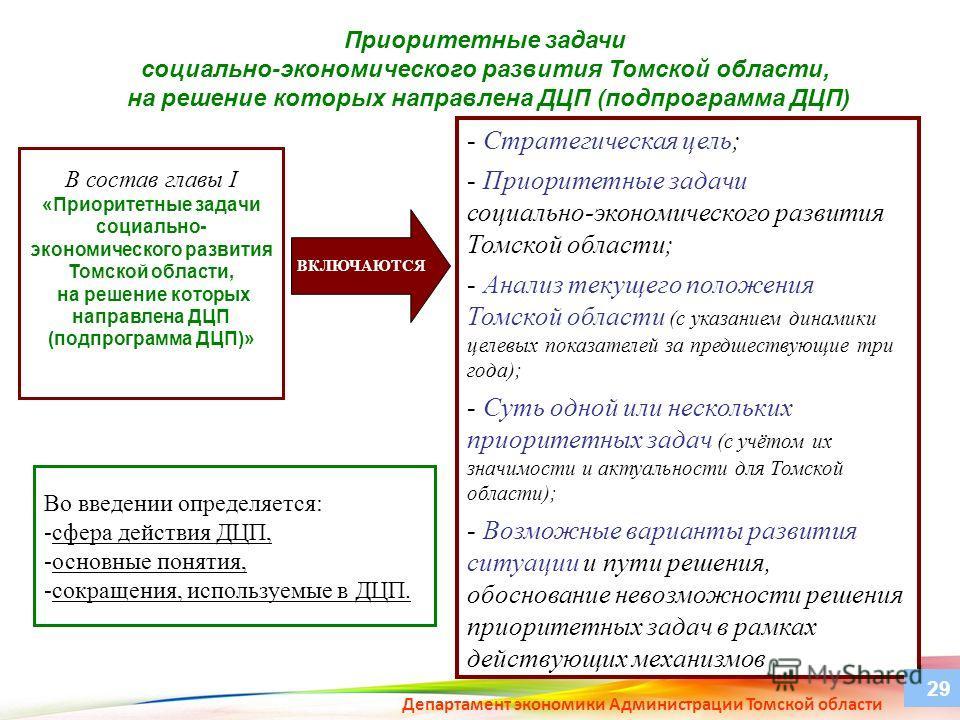 Приоритетные задачи социально-экономического развития Томской области, на решение которых направлена ДЦП (подпрограмма ДЦП) В состав главы I «Приоритетные задачи социально- экономического развития Томской области, на решение которых направлена ДЦП (п