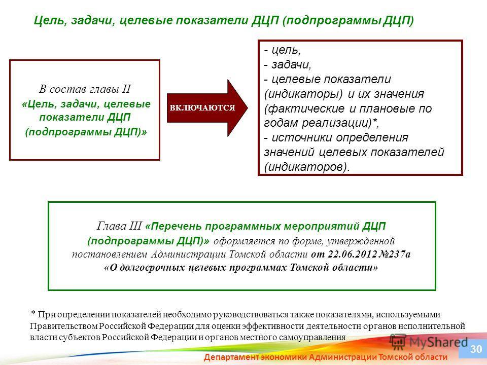 Цель, задачи, целевые показатели ДЦП (подпрограммы ДЦП) В состав главы II «Цель, задачи, целевые показатели ДЦП (подпрограммы ДЦП)» - цель, - задачи, - целевые показатели (индикаторы) и их значения (фактические и плановые по годам реализации)*, - ист