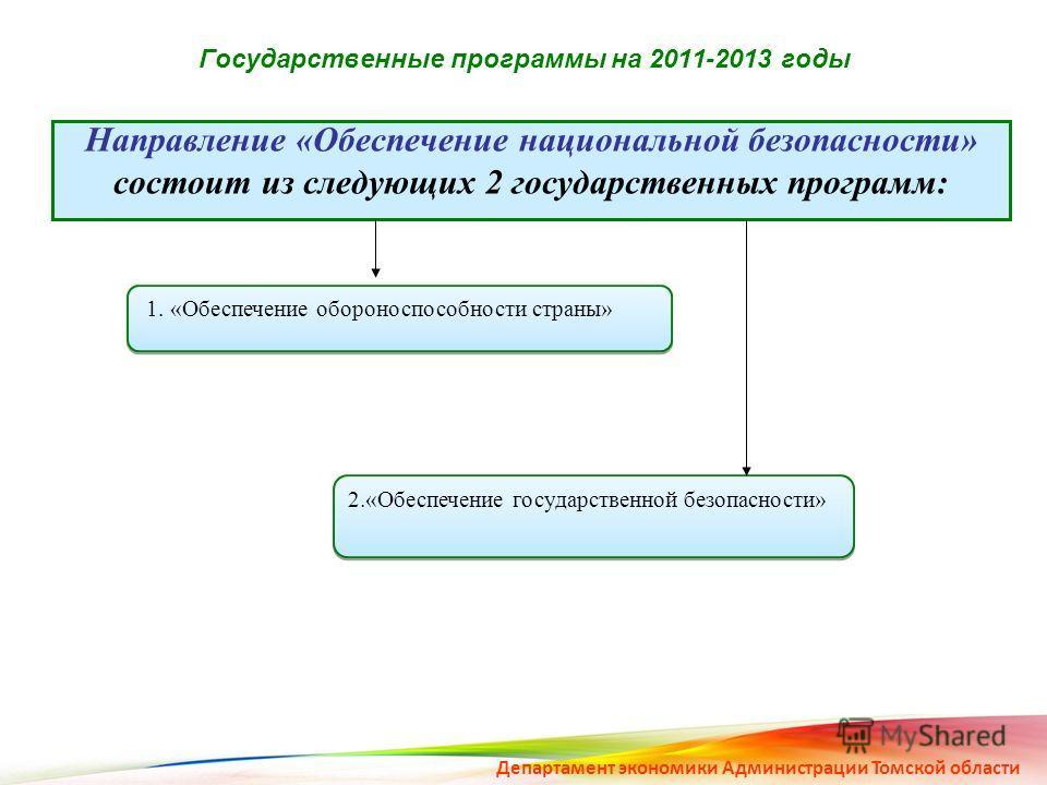 Направление «Обеспечение национальной безопасности» состоит из следующих 2 государственных программ: 1. «Обеспечение обороноспособности страны» 2.«Обеспечение государственной безопасности» Департамент экономики Администрации Томской области