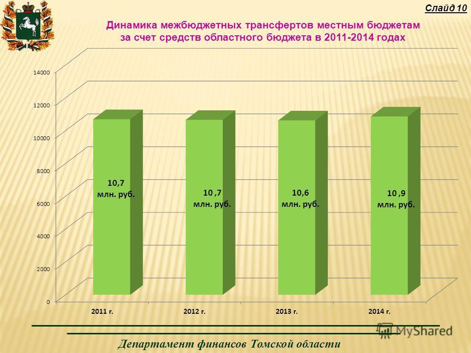 Департамент финансов Томской области Слайд 10 Динамика межбюджетных трансфертов местным бюджетам за счет средств областного бюджета в 2011-2014 годах