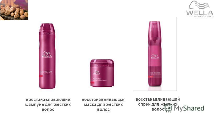 восстанавливающий шампунь для жестких волос восстанавливающая маска для жестких волос восстанавливающий спрей для жестких волос